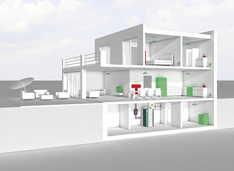 SenerTec Oberland Dachs für Einfamilienhäuser