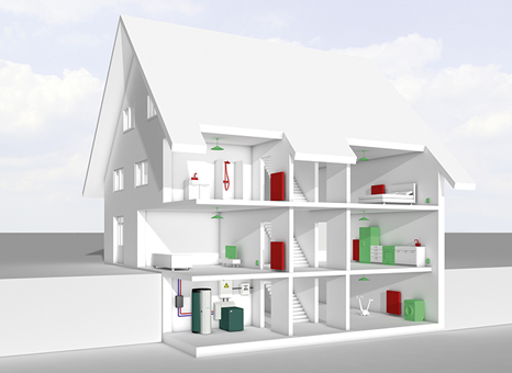 SenerTec Dachs Wohnhaus Altbau