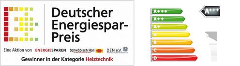 SenerTec Oberland Center, Energielabel, Energiesparpreis