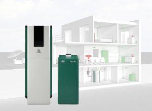 SenerTec Oberland Center Förderung InnoGen